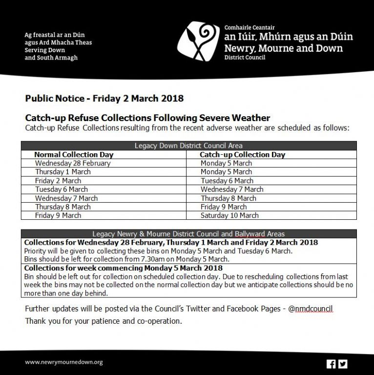 Catch-up Refuse Collections Following Severe Weather