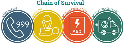 New Tool for mapping Automatic External Defibrillators (AED's)