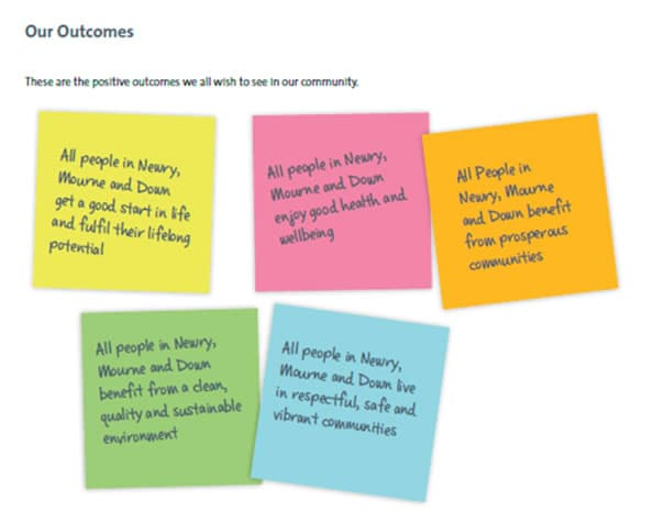 Community Planning Outcomes