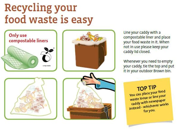 Recycling your food waste is easy!