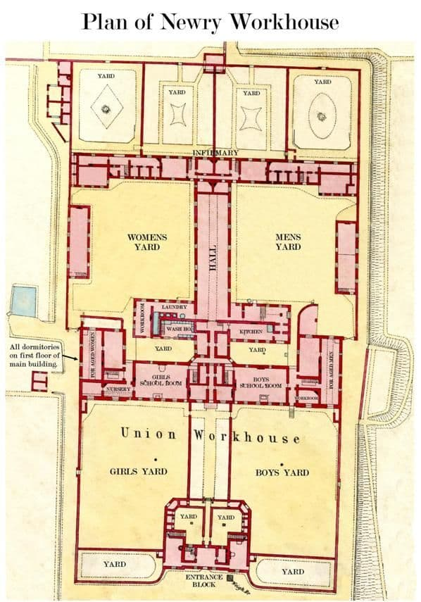 CONDITIONS IN NEWRY UNION WORKHOUSE